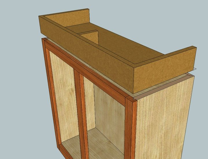 Crown Molding Kitchen Cabinet Tops