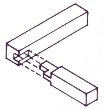 exploded haunched mortise and tenon