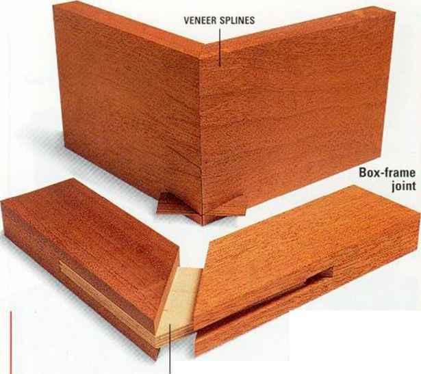 Image Result For Wood Filler Joints