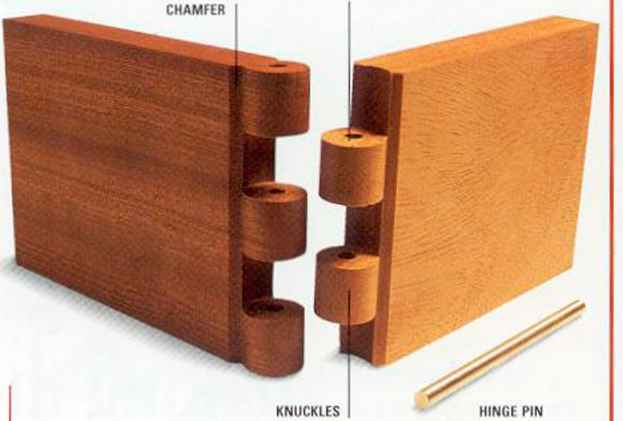 Image Result For Box Joinery Techniques