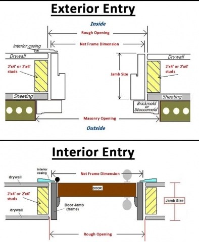 Exterior Door Frame Construction Woodworking Talk