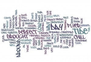 Wordle - click for full size