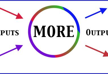 More I/O Graphic