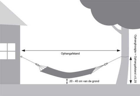 hangmat met spreidstokken ophangen via hoog.nl