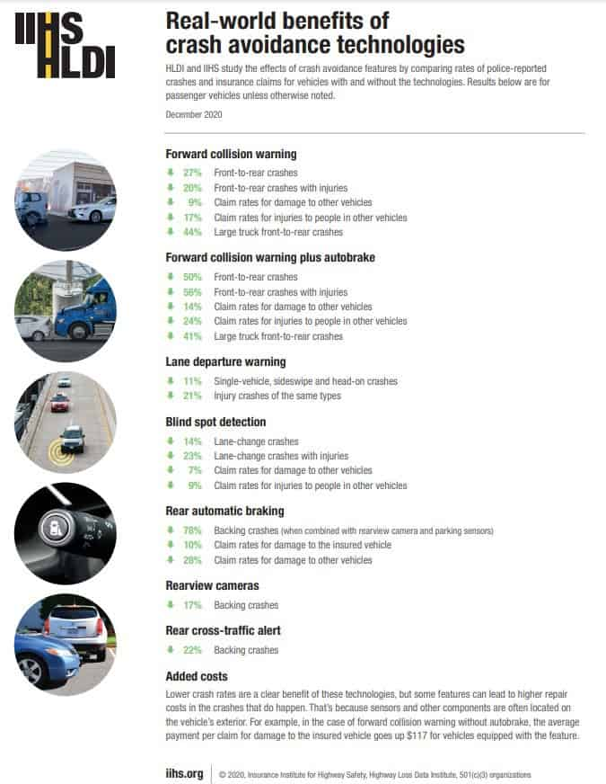 infographic showing how ADAS systems that include windshield calibration reduce crashes