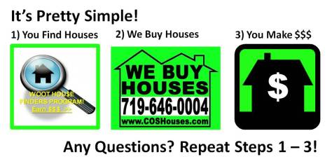 It's Pretty Simple! House Finders Program