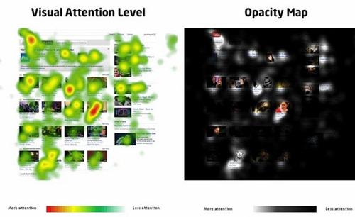 Atención de contactos en redes sociales