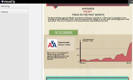 Infografías para marketing en visual.ly