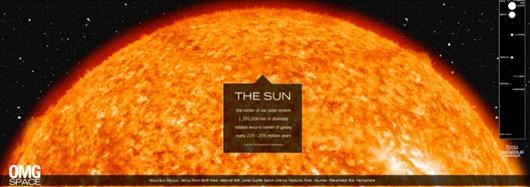 OMGSpace Sistema Planetario Solar