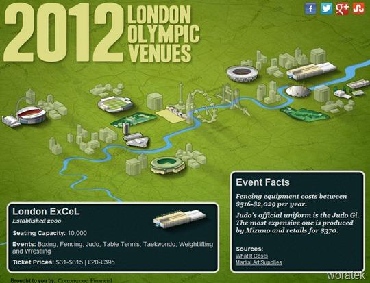 26-07-2012 lugaresolimpiadas2012