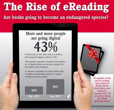 27-10-2012 e-Reading