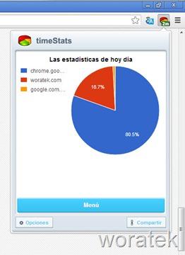 19-11-2012 Productividad en websites timestats 2