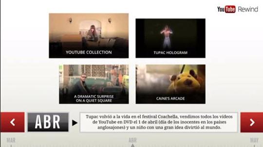 18-12-2012 Youtube 2012