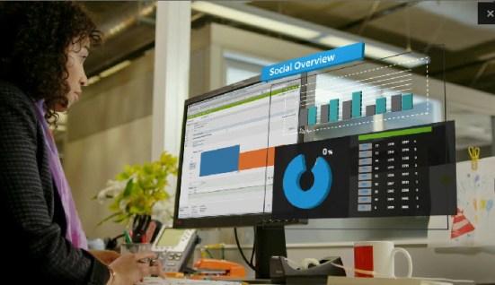 Herramientas de análisis de redes sociales, datos estadísticas Facebook, Twitter