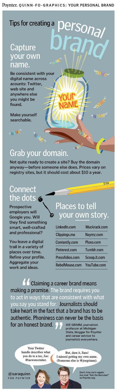 Crear marca personal en Internet
