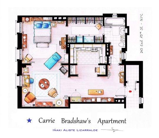 Planos de departamento de Sex and the City de Carrie Bradshaw
