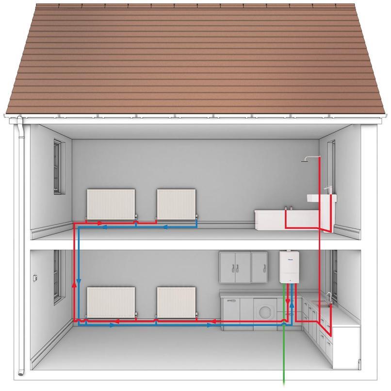 best combi boiler for 4 bedroom house | Homeviews.co