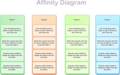 6+ Affinity Diagram Templates - Word Excel Templates