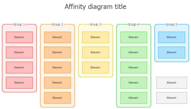 6  affinity diagram templates