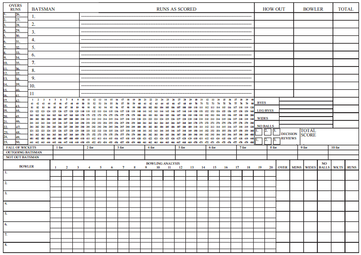 Cricket betting excel sheet / Nfl odds checker