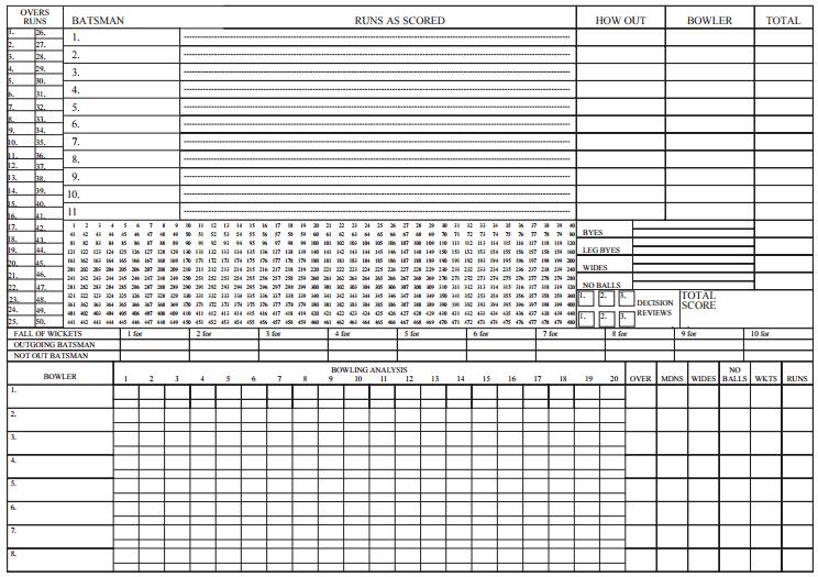 cricket-score-sheet-excel-145
