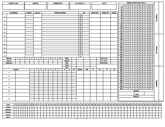 Excel Scorecard Template - 6 Free Excel Documents Download