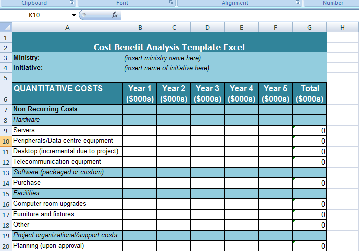 5 Cost Benefit Analysis Templates Word Excel Templates – Cost Benefit Analysis Format