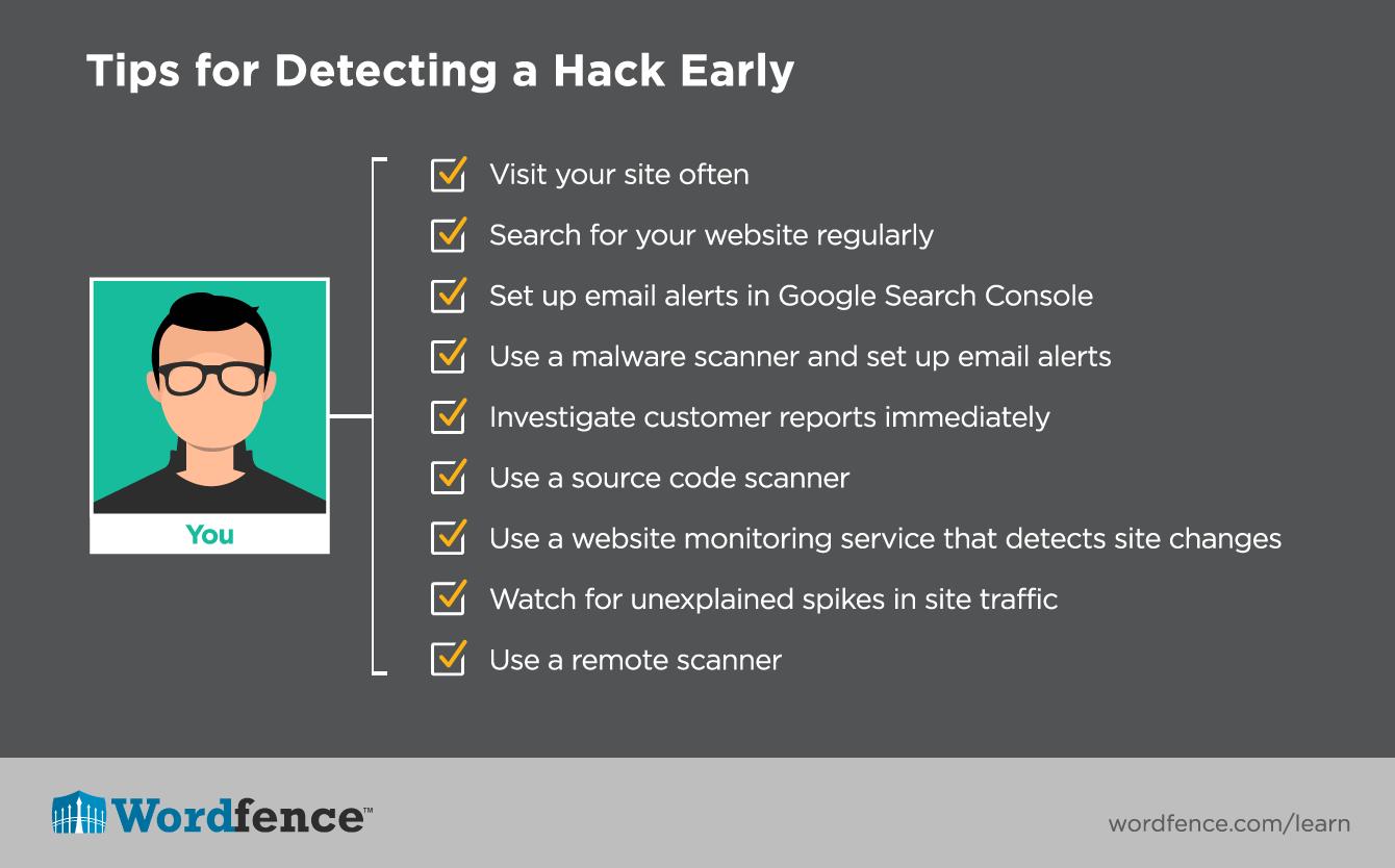 Malware Detection Tool Websites