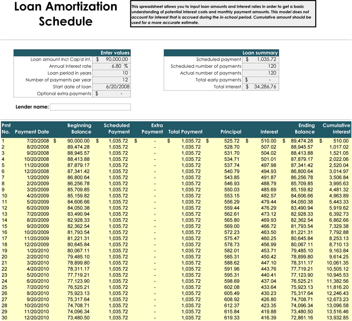 Simple interest auto loan calculator amortization schedule 6