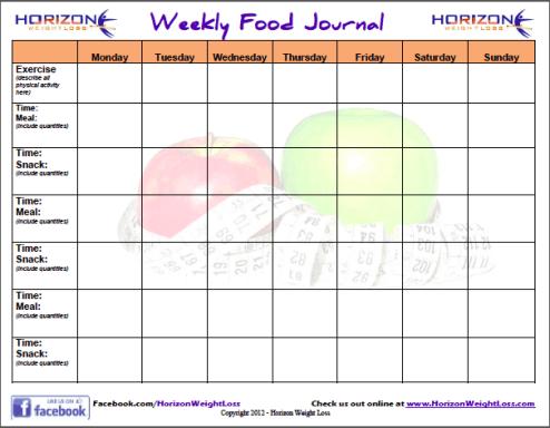 food juornal template 66