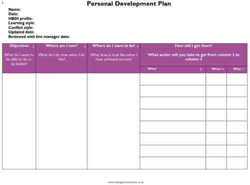 personal development plan template 44