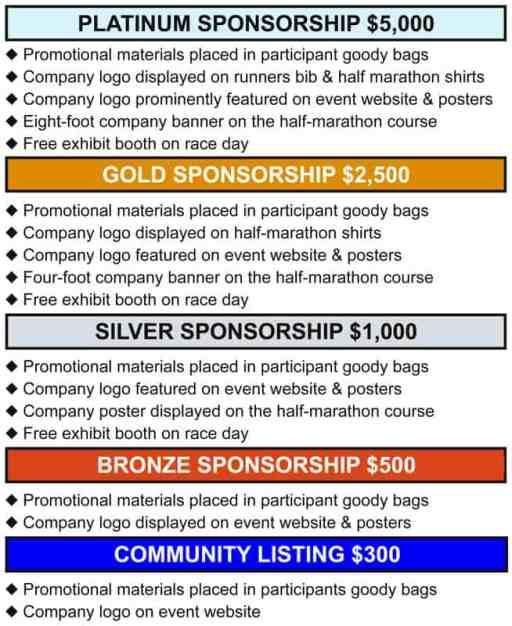 Sponsorship Proposal 5454