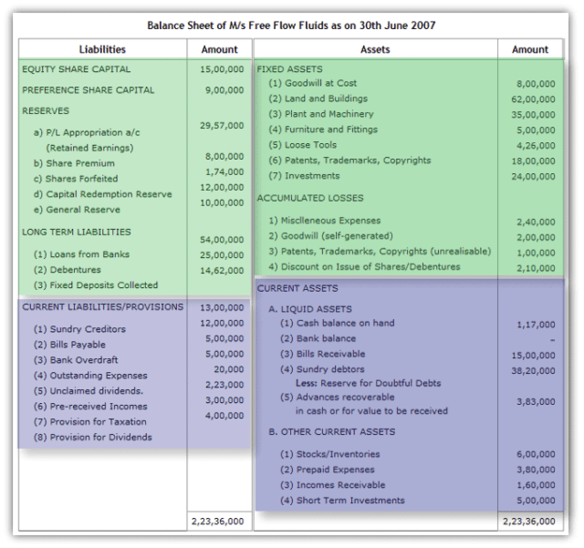 balance sheet template 654654