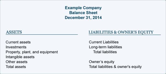 balance sheet template 6598