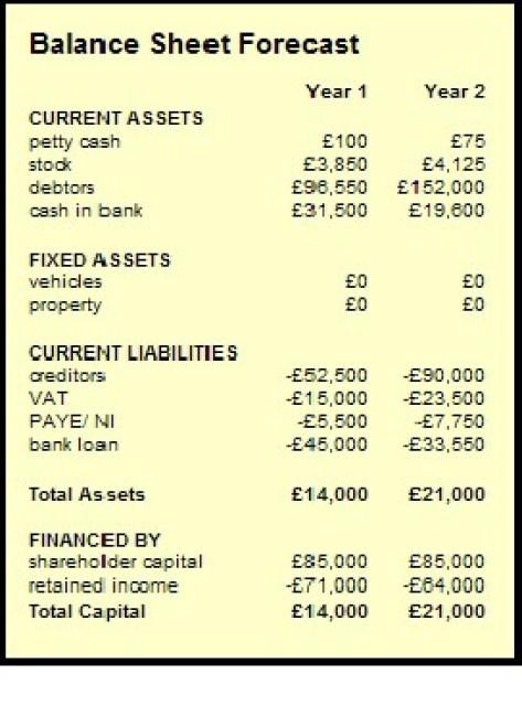 balance sheet template 79898