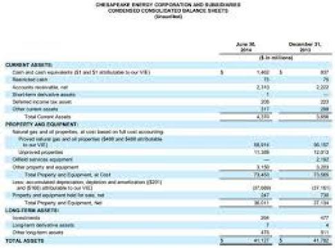 balance sheet template 9778