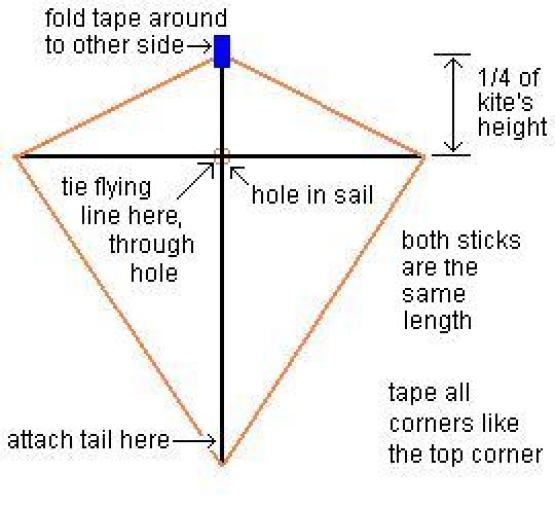 kite template 1245