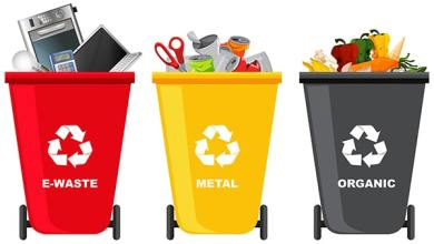 Photo of 4 Methods to dispose the trash in efficient manner without destructive the environment