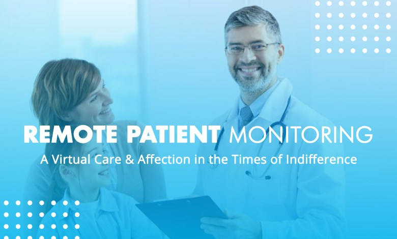 Remote Patient Monitoring Virtual Care and Affection