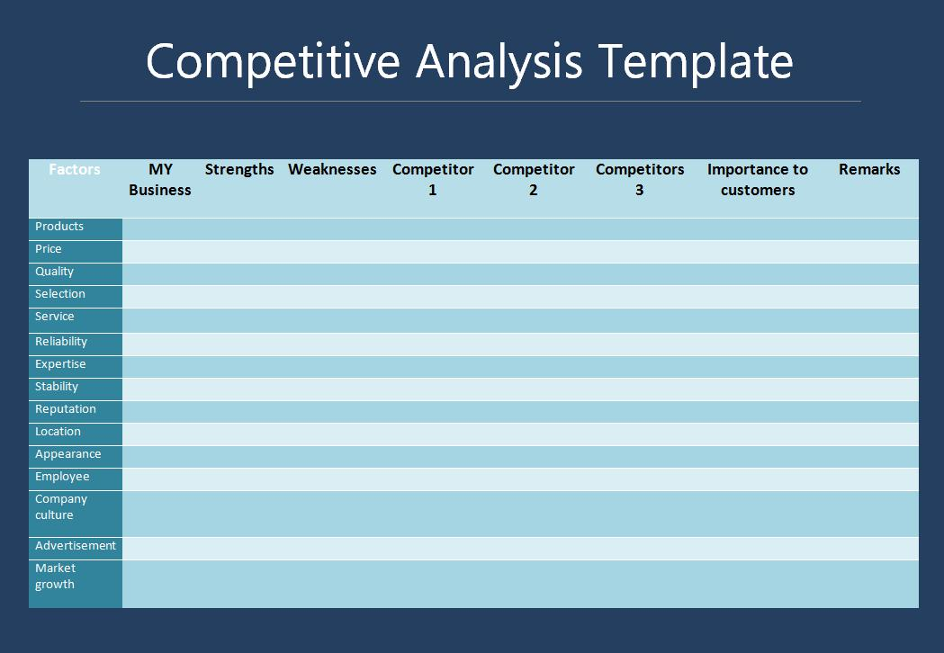 Competitive Analysis Templates  Printable Word  Excel Templates