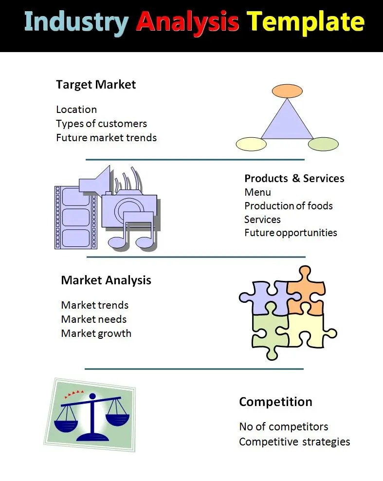 Market Analysis Template This Image Illustrates The Internal Cheat