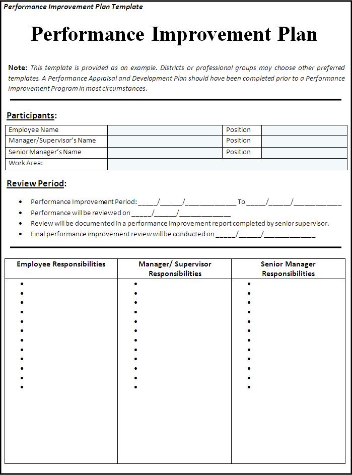 Performance Improvement Plan Template  Free Word Templates