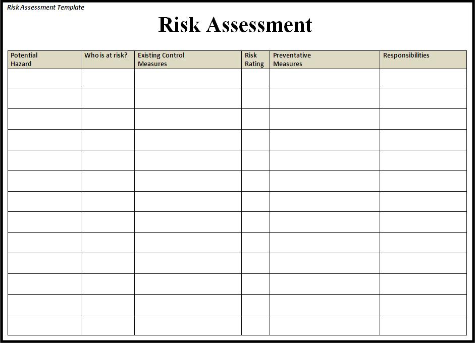 Risk assessment template free word templates for Formal risk assessment template