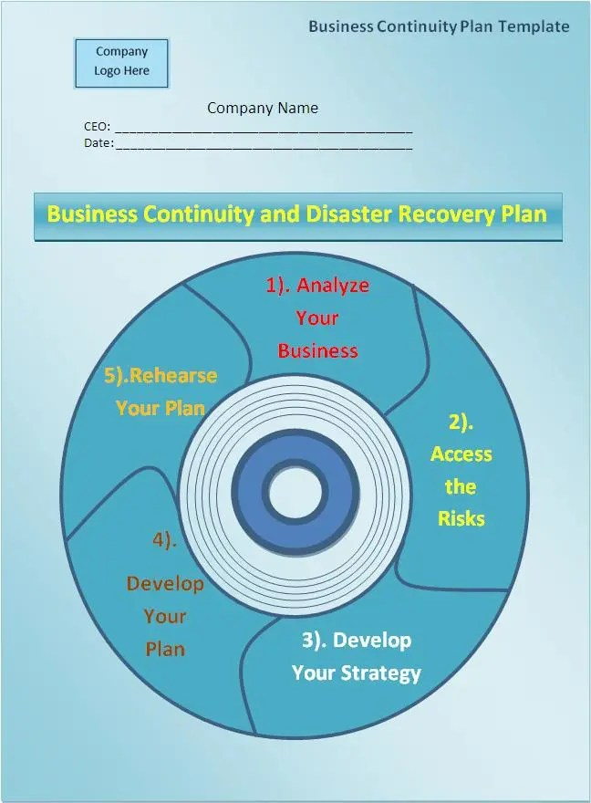 12  business continuity plan templates
