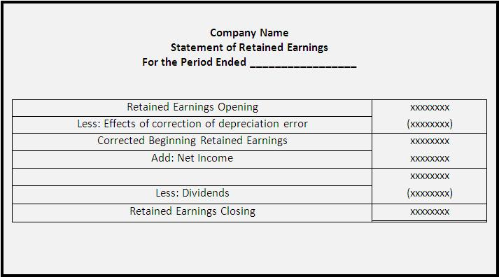Statement Of Retained Earnings Template Gallery - Template Design Ideas