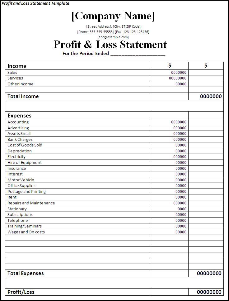 profit and loss statement template self employed