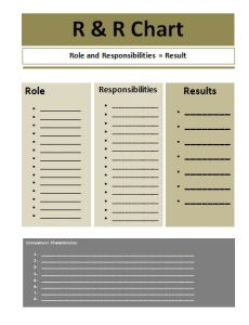 Role and Responsibilities Chart Template