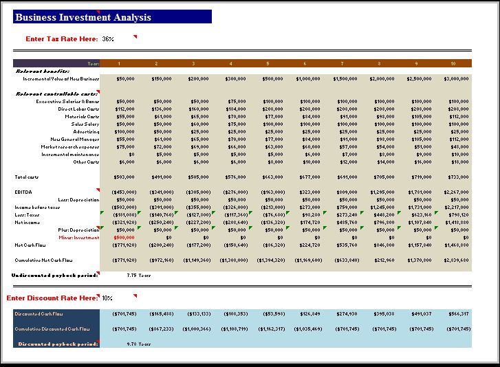 Business Investment Analysis Excel Template  Free Word Templates