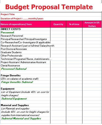14+ Budget Proposal Templates
