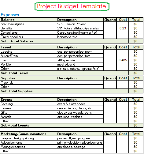 11 project budget templates free word templates
